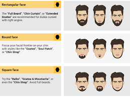 the best beard styles for every face shape business insider