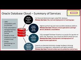 database design tutorial videos oracle database cloud architecture video tutorial youtube