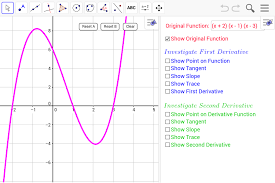 project maths curve sketching derivatives of any function