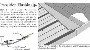 Flashing A Dormer Asphalt Shingle To Metal Roof Transition General Discussion