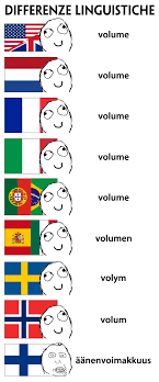 Language Meme - differenze linguistiche volume differenze linguistiche know