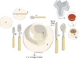 water glasses on table setting formal place setting 1 napkin 2 water glass 3 wineglass 4 bread