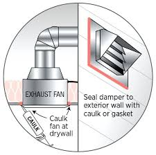 How To Install A Bathroom Exhaust Fan With Light Installing A Bathroom Fan Through Wall Venting Exhaust Fans