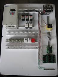 control panels sustainable technologies