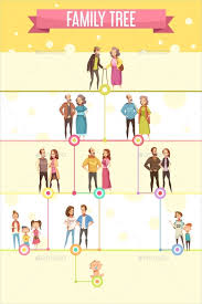 family tree template 37 free printable word excel pdf psd ppt