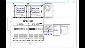 Off Grid Floor Plans Hybrid Off Grid Solar Power 1 Design And Permitting Youtube