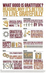 gratitude it s not just for thanksgiving surprising ways saying