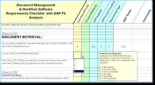 software requirements checklist fit gap analysis select