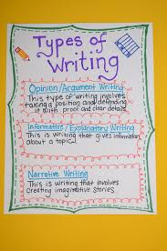 essay writing prompts for high school Pinterest WORDS TO AVOID IN YOUR WRITING   TeachersPayTeachers com