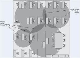 floor plan network design wireless network design considerations