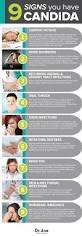 Candida And Hair Loss Best 25 Candida Overgrowth Ideas On Pinterest Yeast Overgrowth