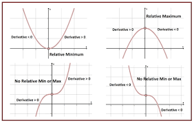 curve sketching she loves math