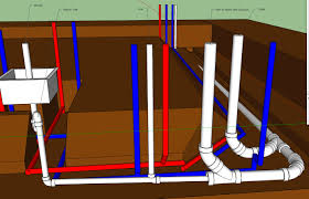 Home Plumbing System Plumbing How Many Vents Are Required For Drains Under A Slab And