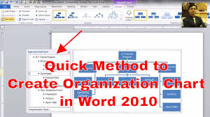 Org Chart Template Excel How To An Organizational Chart Creating Organization Chart