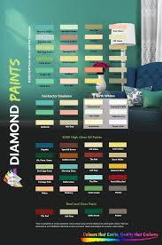 interior design cool paint colour chart interior room design