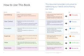 ux report template ge user experience playbook