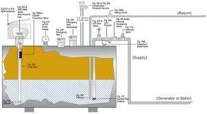 emergency generator or fuel oil suction system me generator u0026