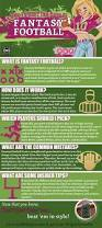 Fantasy Football Bench Players Best 25 Fantasy Football Funny Ideas On Pinterest Fantasy