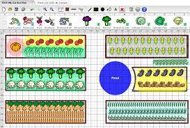 Design A Vegetable Garden Layout Vegetable Garden Drawing The Best Plan Your Vegetable Garden