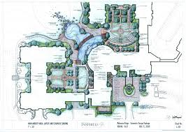 land planning thw design