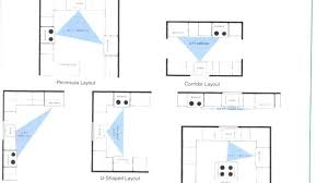 commercial kitchen design layout small kitchen design layouts remarkable impressive small kitchen