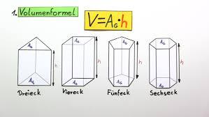 kugeloberfl che berechnen oberfläche berechnen 55 images zylinder formeln oberfläche