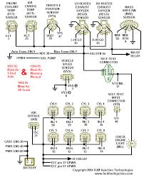 93 f150 wiring harness diagram wiring diagrams for diy car repairs