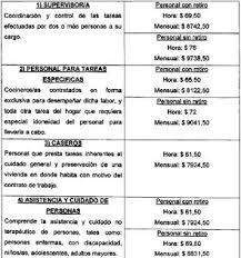 aumento el salario para empleadas domesticas 2016 en uruguay resolución cntcp 1 16 b o 4 7 2016 escala salarial para el