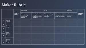 100 printable rubric template best 25 rubrics ideas on