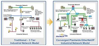 best home network design secure home network design for exemplary home network design home