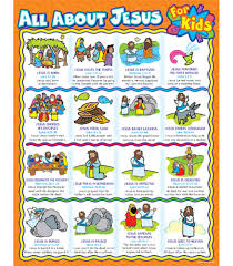 all about jesus for kids chart grade pk 5 carson dellosa publishing