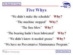What Is Bothering You Try This Exle 5 Why Root Cause Analysis 5 Whys Form