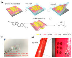 materials free full text 320 nm flexible solution processed 2