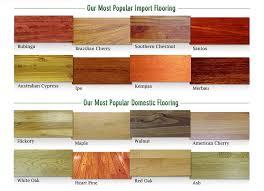 types of wood flooring