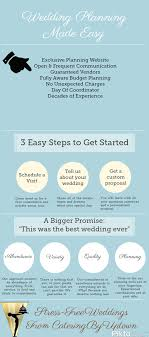 easy wedding planning stunning easy wedding planning check out our free and fabulous