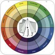 complementary paint colors choose paint colors with a color wheel this old house