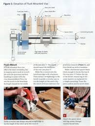 Woodworking Bench Vise Installation by Install Bench Vise U2022 Woodarchivist