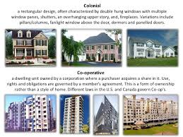 Types Of House Designs Types Of House