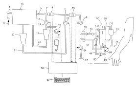 patent us7387734 method of operating a dialysis machine google