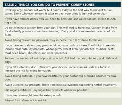 kidney stones stones in urinary bladder pinterest kidney stones