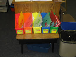 Teacher Desk Organization by Colorize Your Classroom Challenge Miss Kindergarten