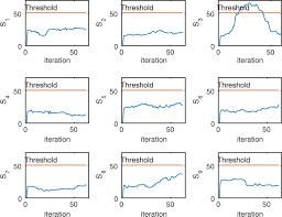 active fault tolerant control of uav dynamics against sensor