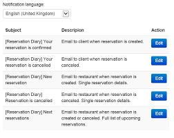 redi restaurant reservation u2014 wordpress plugins
