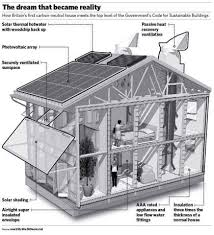 Eco Home Design Uk Eco House Design Plans Uk Building An Eco Friendly House Home