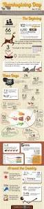 why was thanksgiving first celebrated 51 best thanksgiving infographics images on pinterest