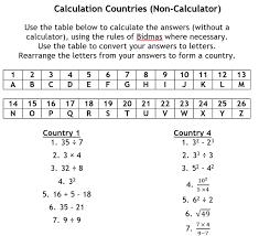 using a calculator miss brookes maths