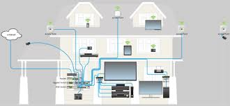 home network setup awesome wired home network design contemporary decoration design
