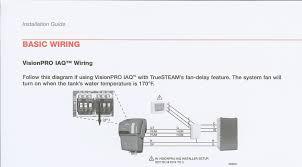 humidifier flashing f buckeyebride com