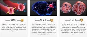 how it works biomanix