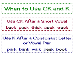 Declarative And Interrogative Sentences Worksheets 4th Grade English Spelling Might Seem Unwieldy But It U0027s Actually Quite